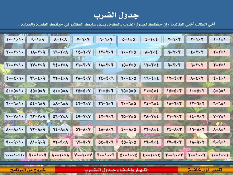 جدول الضرب من 1 الى 12-جدول الضرب للطباعة-جدول الضرب للاطفال-جدول الضرب مكتوب 2015_1418598551_872.