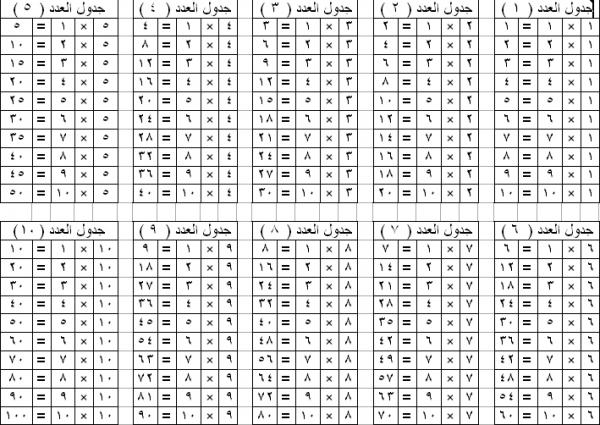 جدول الضرب من 1 الى 12-جدول الضرب للطباعة-جدول الضرب للاطفال-جدول الضرب مكتوب 2015_1418598552_592.