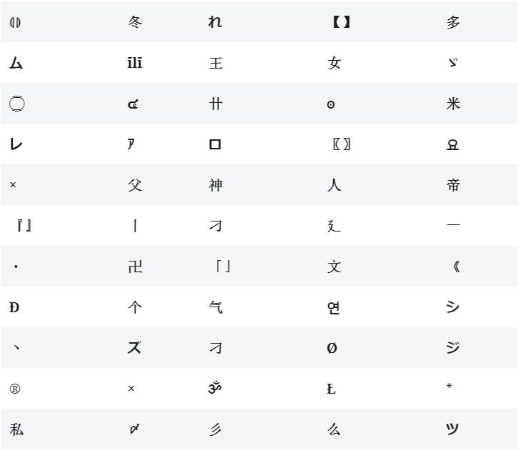 ADD Symbols in Username