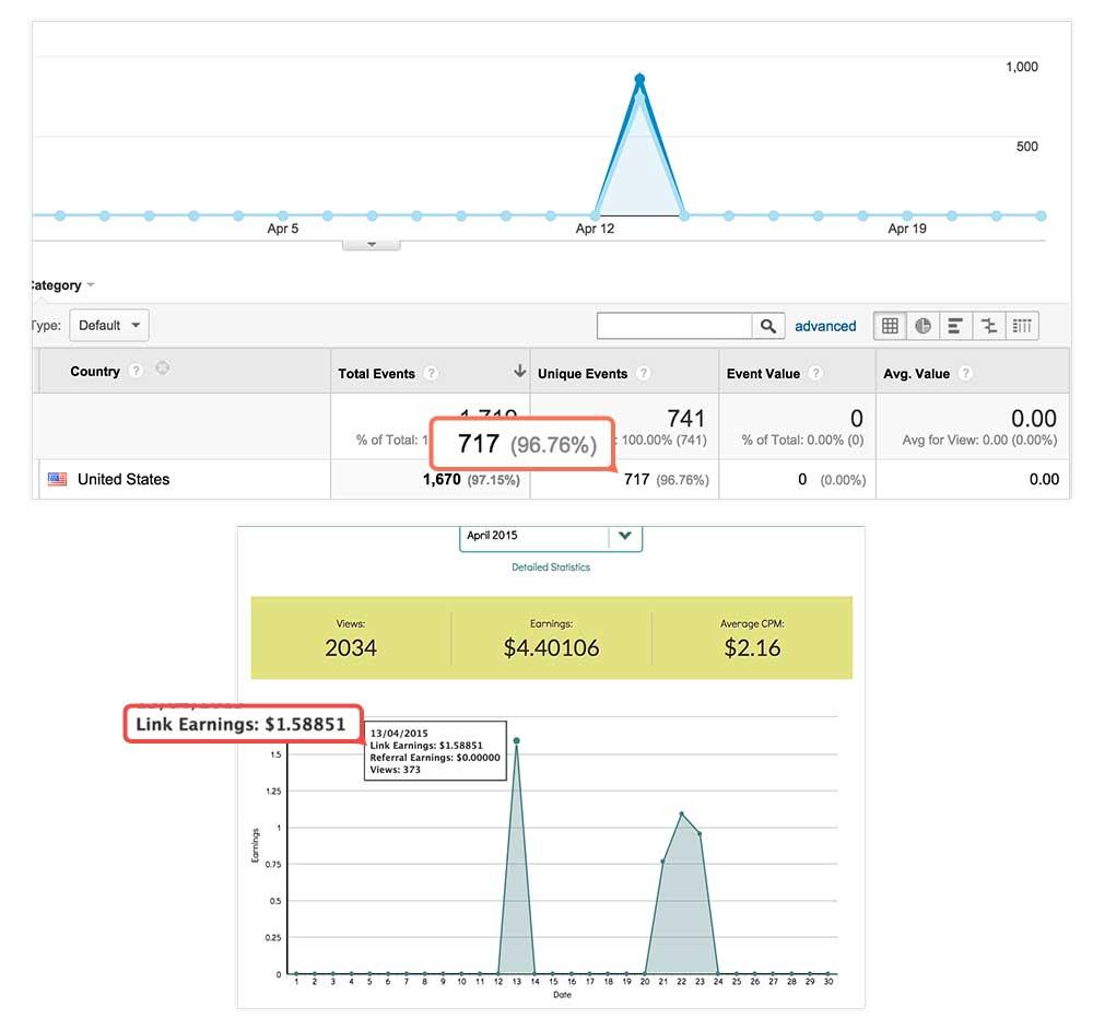03-unique-clicks-and-earnings-linkshrink.jpg