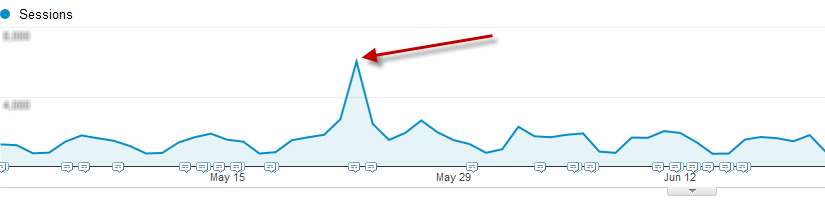 increase-traffic-to-your-website-referral-link.jpg