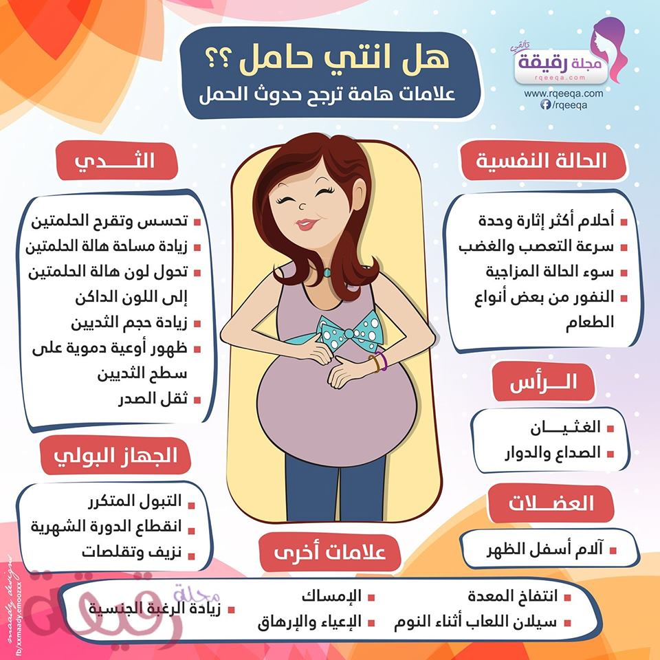 شخصي الأذى مخطط ماهي علامات الحمل المبكرة Sjvbca Org